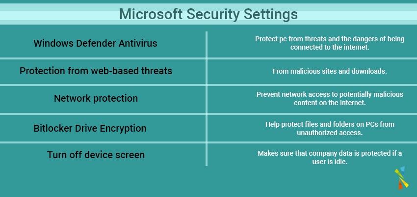 Microsoft Security Settings Microsoft 365